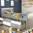 An Inclusive Guide to Tips When Choosing Furniture for your Kid's Room